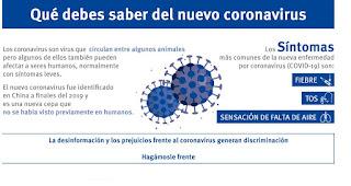 EL Coronavirus y las carreras Populares