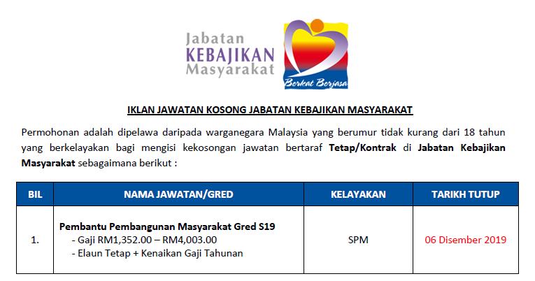 Jawatan Kosong Kerajaan Di Jabatan Kebajikan Masyarakat Tarikh Tutup 06 Disember 2019 Jawatan Kosong Kerajaan 2020 Terkini