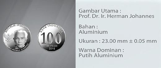 Rp 100 bergambar Herman Johannes (uang logam