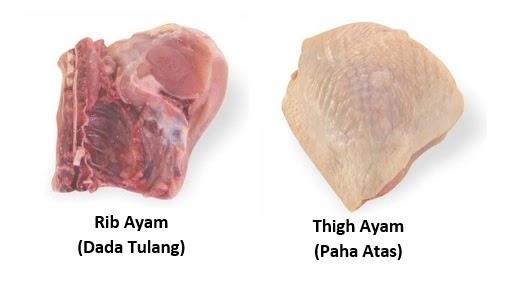 Rib dan Thigh Ayam