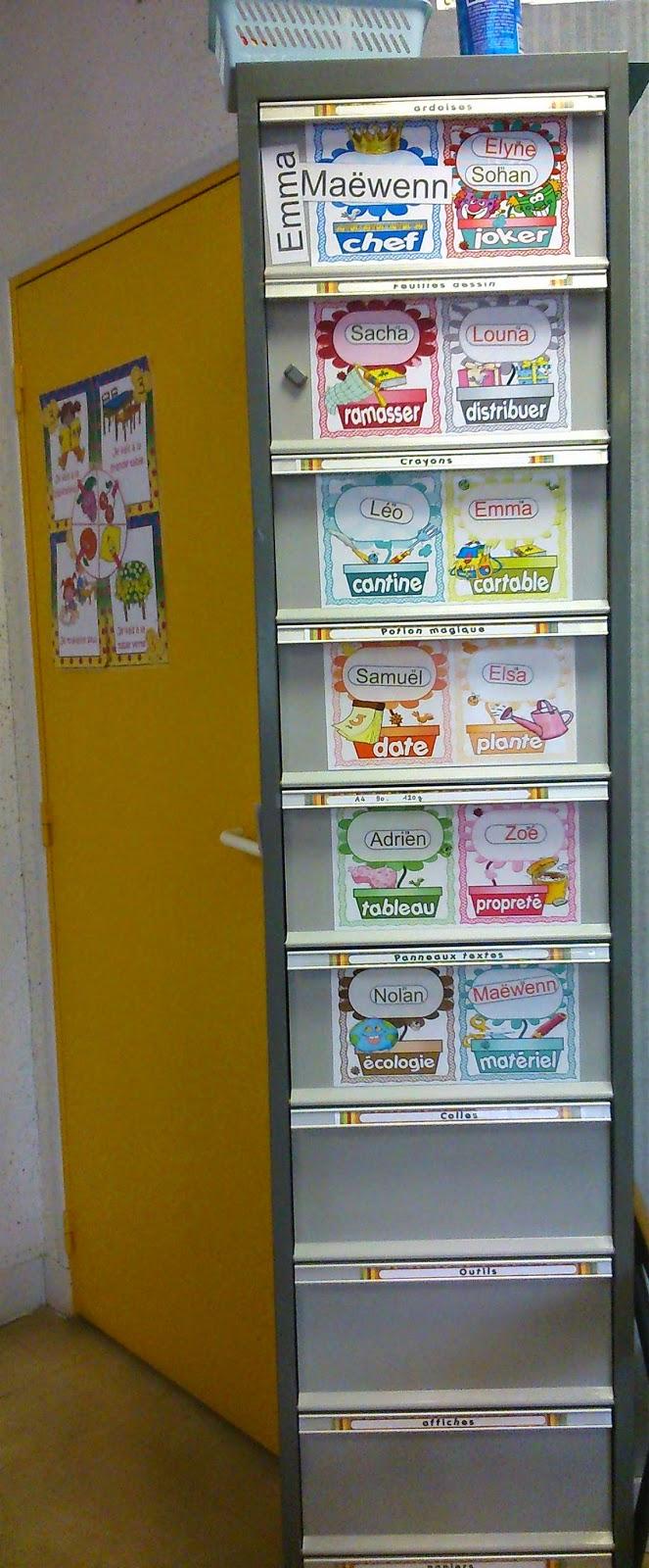 panneaux des métiers des élèves