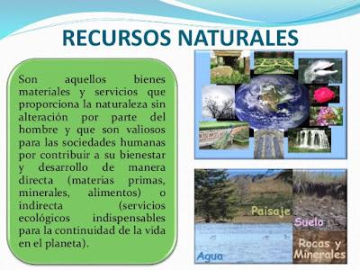 ¿Que son los Recursos Naturales?