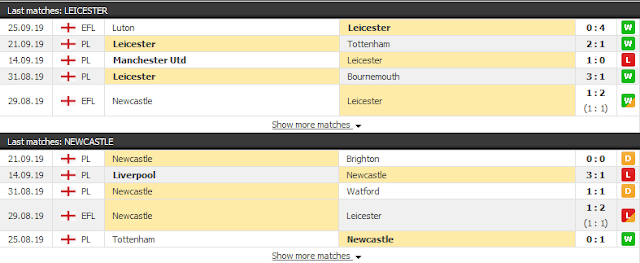 Tìm hiểu kèo Leicester vs Newcastle, 22h30 ngày 29/9 - Ngoại Hạng Anh Leicester3