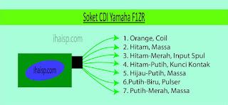 Soket CDI Yamaha F1ZR