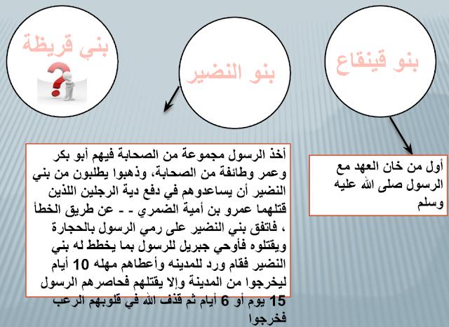 حل درس غزوة الأحزاب تربية إسلامية صف سابع فصل أول