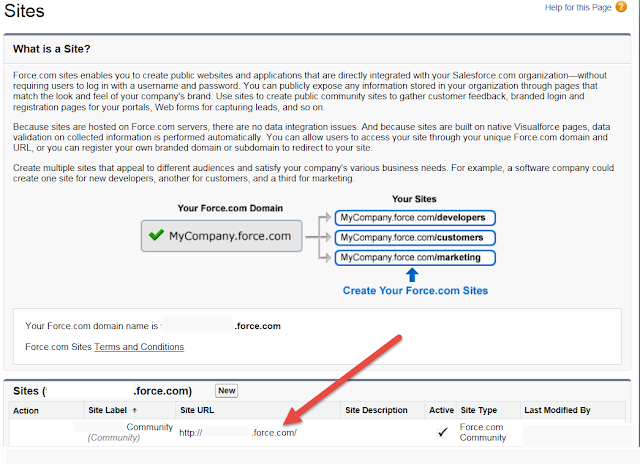 Cloud Kaam: Setting up single sign on (SSO) with Okta and