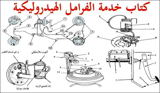 خدمة الفرامل الهيدروليكية pdf