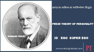 फ्रायड का व्यक्तित्व का मनोविश्लेषण सिद्धांत