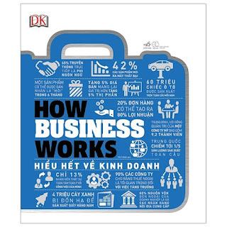 Sách Hiểu hết về kinh doanh
