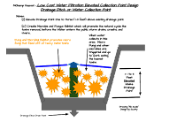 MOhemp Hazmat Natural Bio Water Filtration CAD design