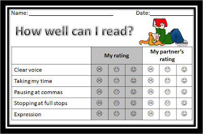 A Crucial Week: Free reading (self and peer) assessment sheet