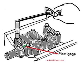 cara menggunakan plastic gauge