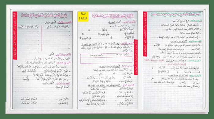 ثلاث نماذج لاختبارات الفصل الأول في مادة التربية الاسلامية للثالثة ابتدائي