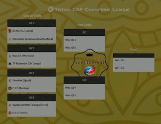 مواجهات ربع النهائي دوري ابطال افريقيا