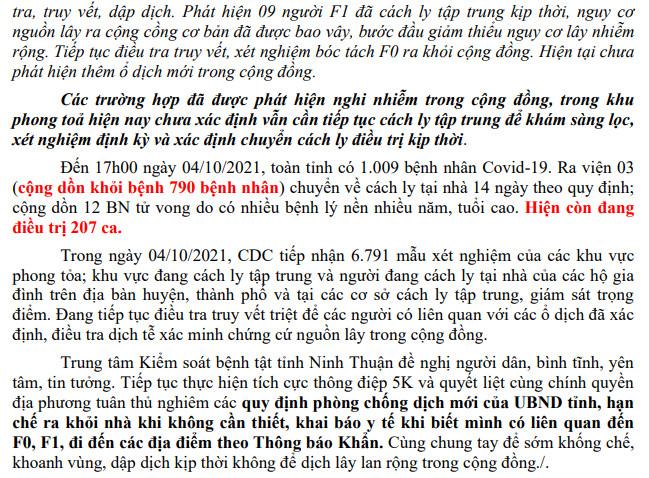 Ngày 4-10, Ninh Thuận ghi nhận 12 ca mắc Covid-19 mới