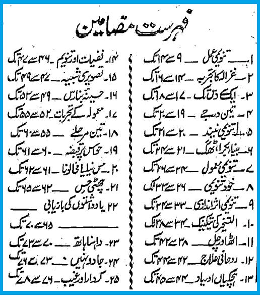 Hypnotism in Urdu  By Rais Amrohvi best Book on Hypnotism For Dummies  contents page1