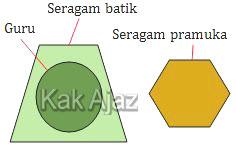 Diagram Venn seragam batik dan pramuka, soal TIU skd cpns