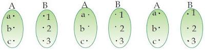 Pengertian Korespondensi Satu-satu dalam Matematika dan Rumusnya