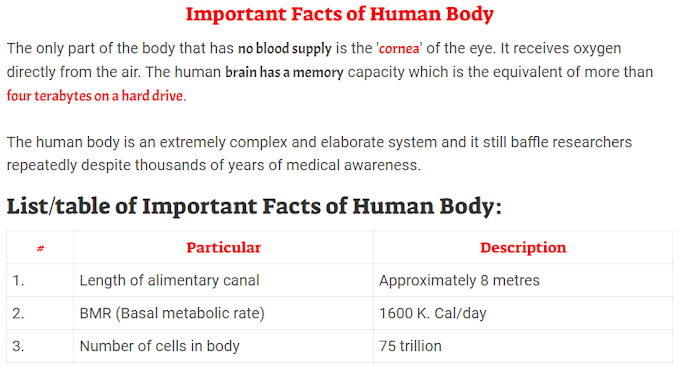 Some Important Facts of Human Body: Science