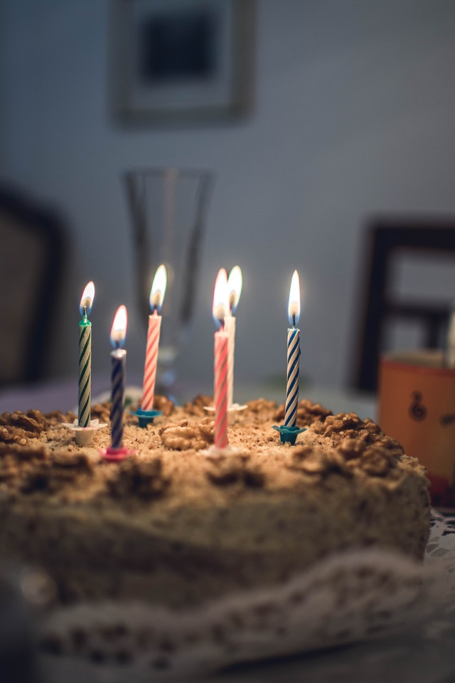 Birthday Cake Images with Candle