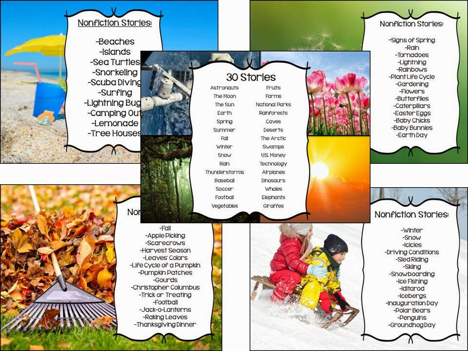 Close Reading in the classroom- reading and comprehension activities for close reading