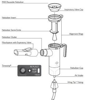 Pari Trek S Compressor nebulizer Assembly