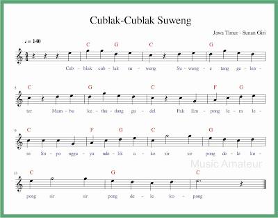 not balok lagu cublak cublak suweng