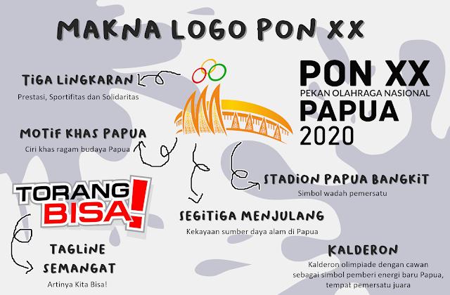 logo pon xx