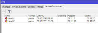 Active Connection PPPoE Client