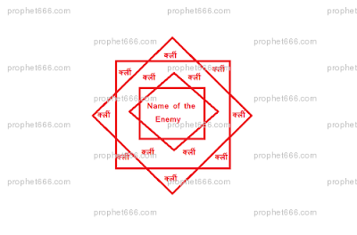 An Yantra to attract enemies prepared on Basant Panchami
