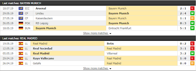 [Image: Real%2BMadrid3.PNG]