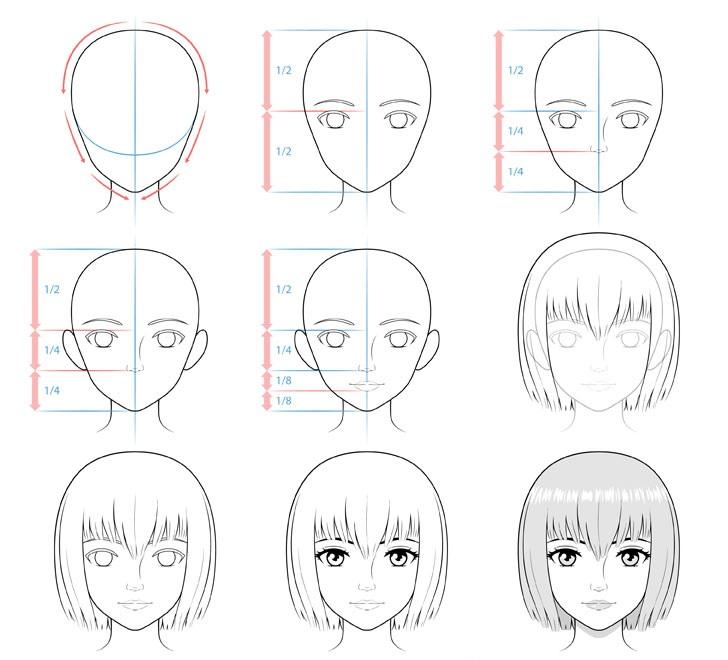 Gambar wajah anime realistis selangkah demi selangkah