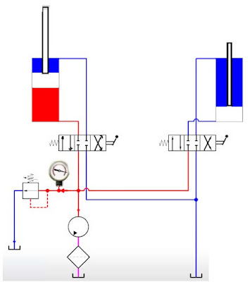 Close center hydraulic directional control valve