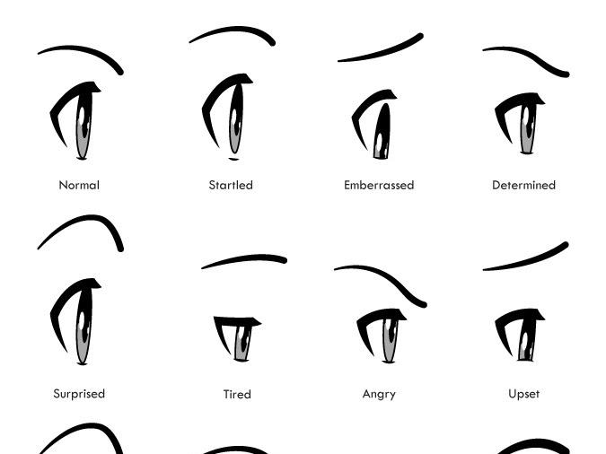 Bagaimana Draw Anime & Manga Eyes - Side View