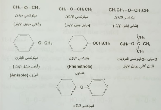 تسمية الأيثرات وفق قواعد IUPAC