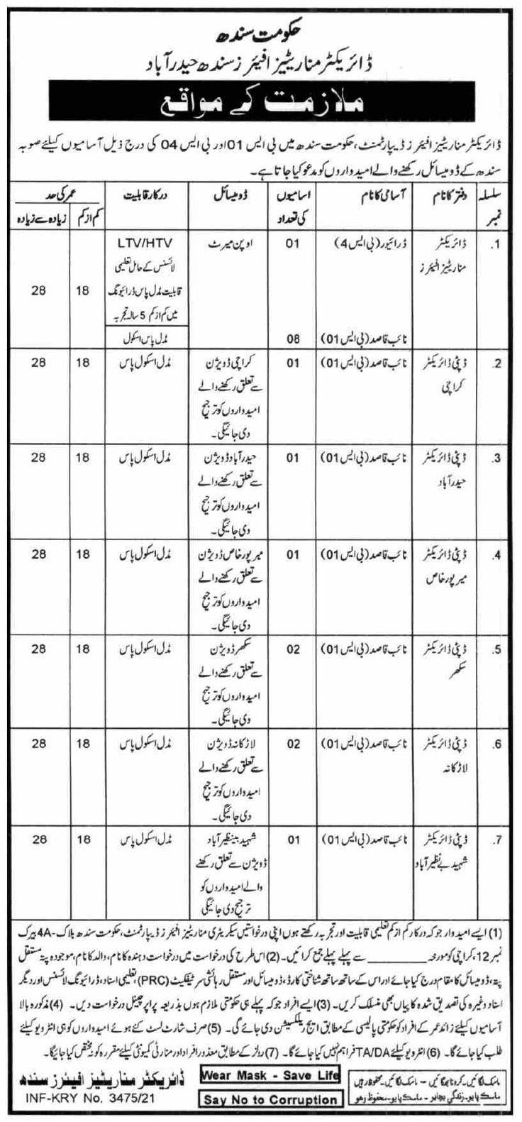 Director Minorities Affairs Sindh Hyderabad Jobs 2021