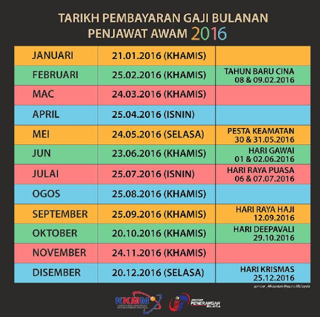 tarikh gaji kakitangan awam 2016