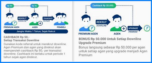 cashback agen payfazz