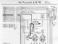 Download 1968 Plymouth Road Runner Wiring Diagram Background