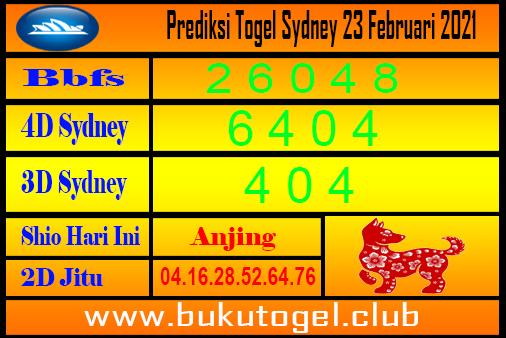 Prakiraan Sydney 23 Februari 2021