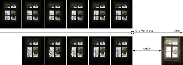 "Google Menjelaskan Teknologi ""HDR+ With Bracketing"" – Memberi Petanda Pixel 5a Akan Menggunakan Kamera Sama Dengan Pixel 5 Dan 4a 5G – Amanz 6"