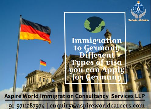 immigration-to-germany