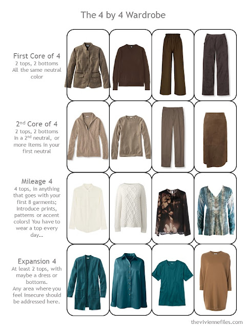 a 4 by 4 Wardrobe in 2 shades of brown, with teal and cream accents
