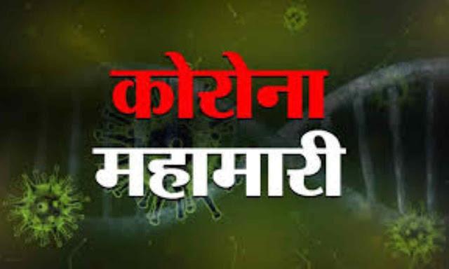 हिमाचल में कोरोना से 2 लोगों की मौत, 228 आए नए संक्रमित