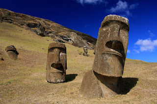 easter island - be immovable develop a mental attitude