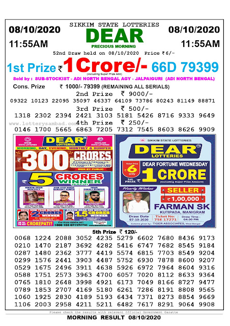 Lottery Sambad Result 08.10.2020 Dear Precious Morning 11:55 am
