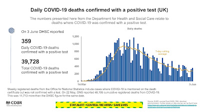 030620 estimated covid deaths