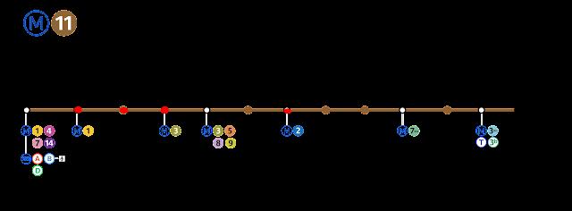 obiective-turistice-paris-linia-de-metrou-11