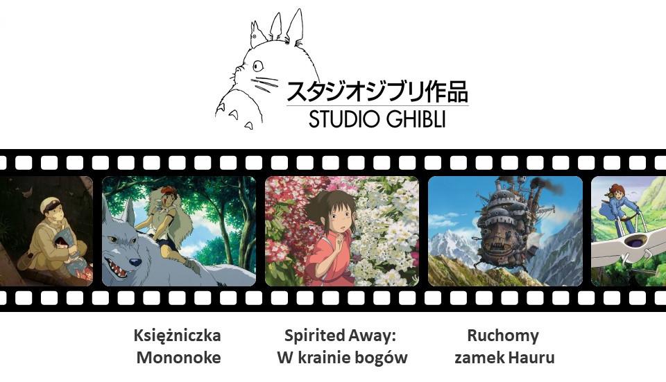 Najlepsze filmy Studia Ghibli
