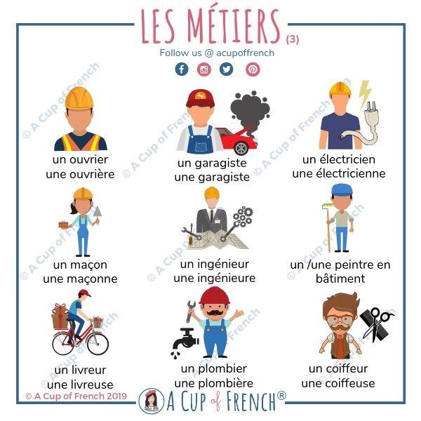 Zawody - słownictwo 11 - Francuski przy kawie